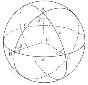 球面三角形